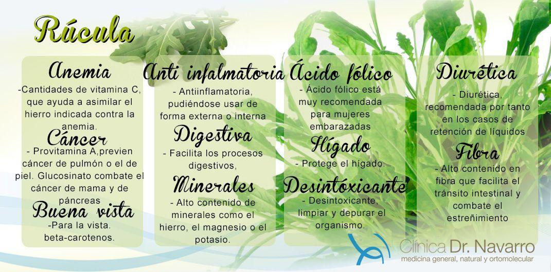 9 Propiedades De La Rúcula Que No Conocías Rucula Remedios Para La Salud Frutas Y Vegetales