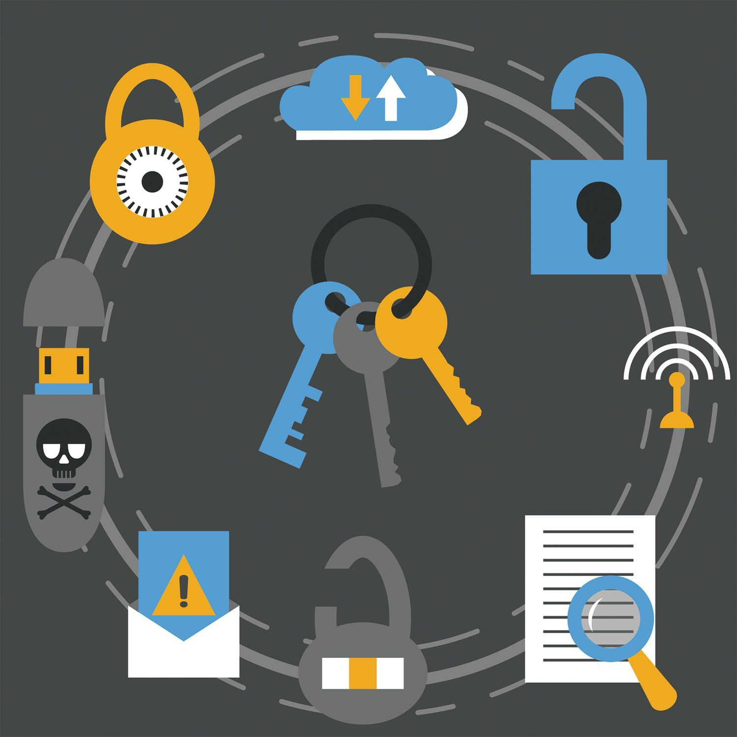 A Writer S Guide To Internet Safety How To Protect Yourself And Your Work While Writing On Your Computer From Triona Guidry For The Writer Mag Screenplay
