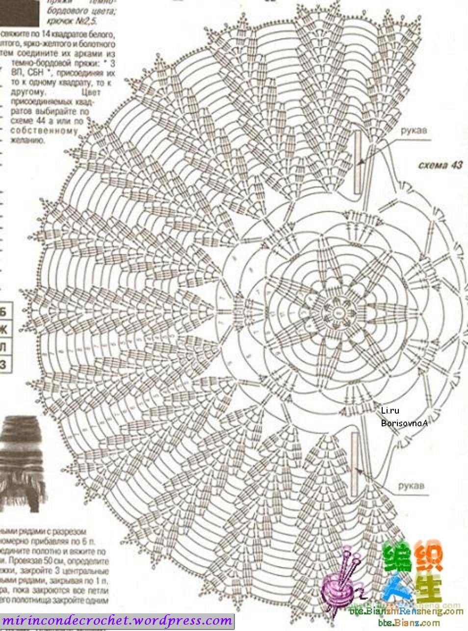 Chalecos circulares | Mi Rincon de Crochet | carpetas, manteles ...