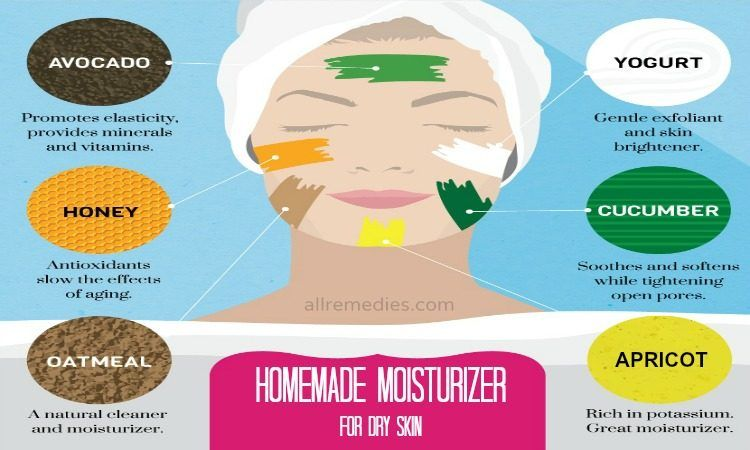 Top 16 Natural Moisturizers To Deal With Dry Skin Skin Care Skin