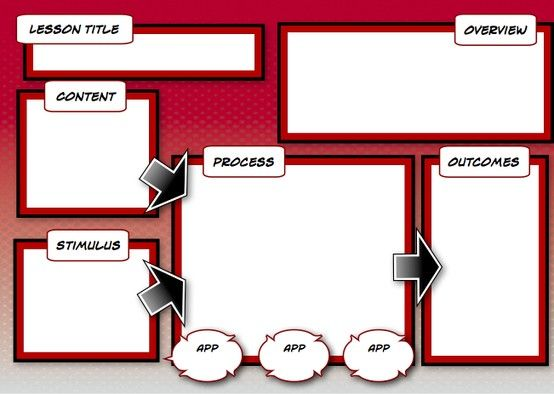 Another Wonderful Template For Lesson Planning With An Ipad Pdf