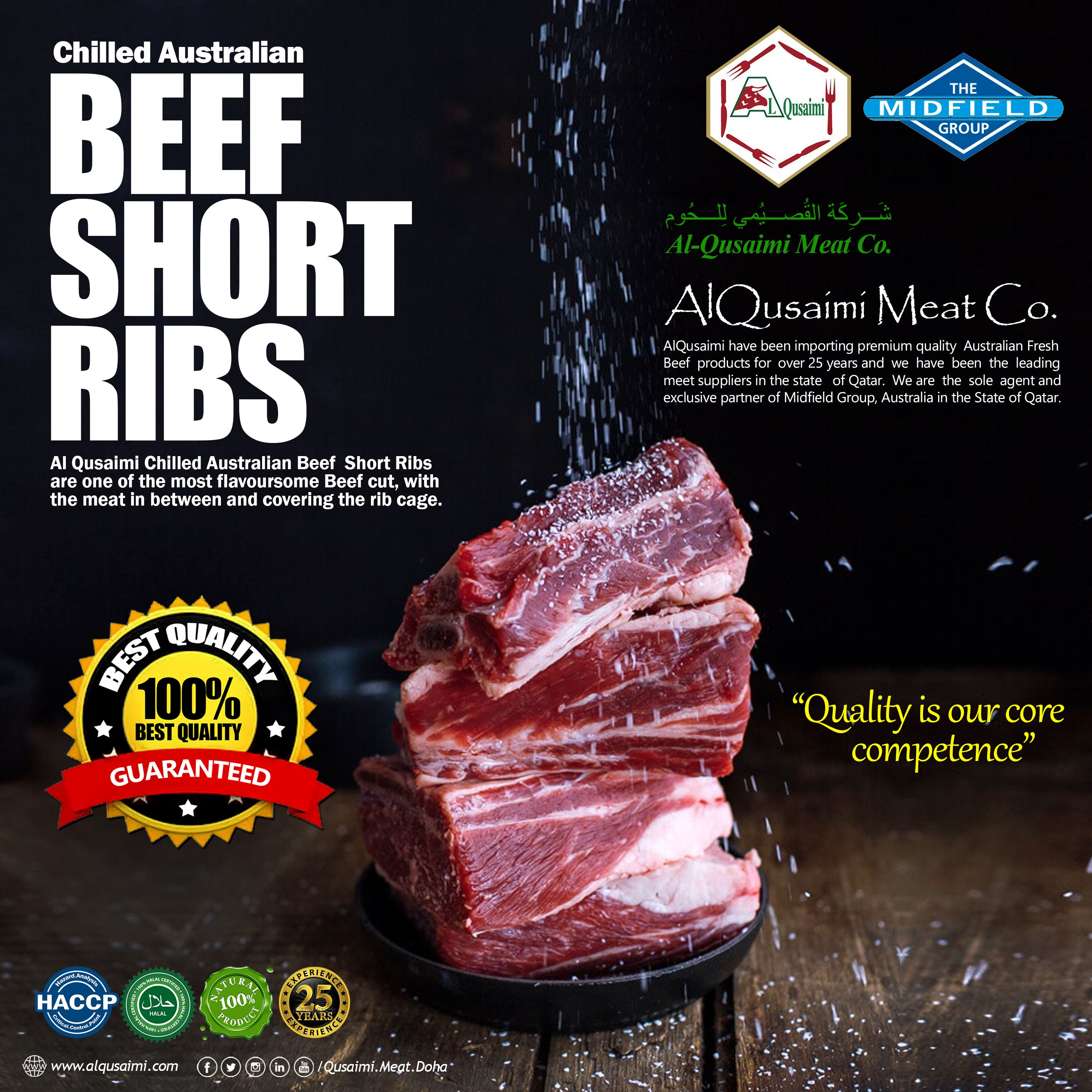 Pin On Fresh Beef And Lamb