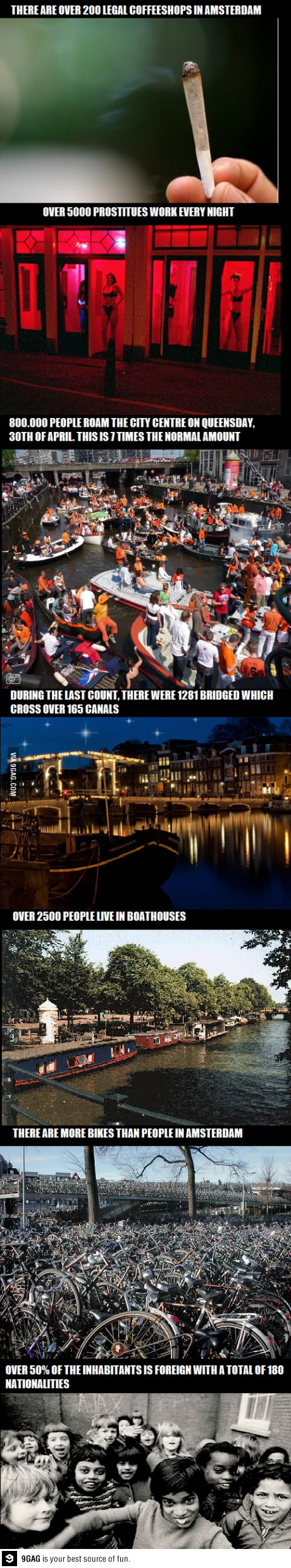 Some fun facts about Amsterdam