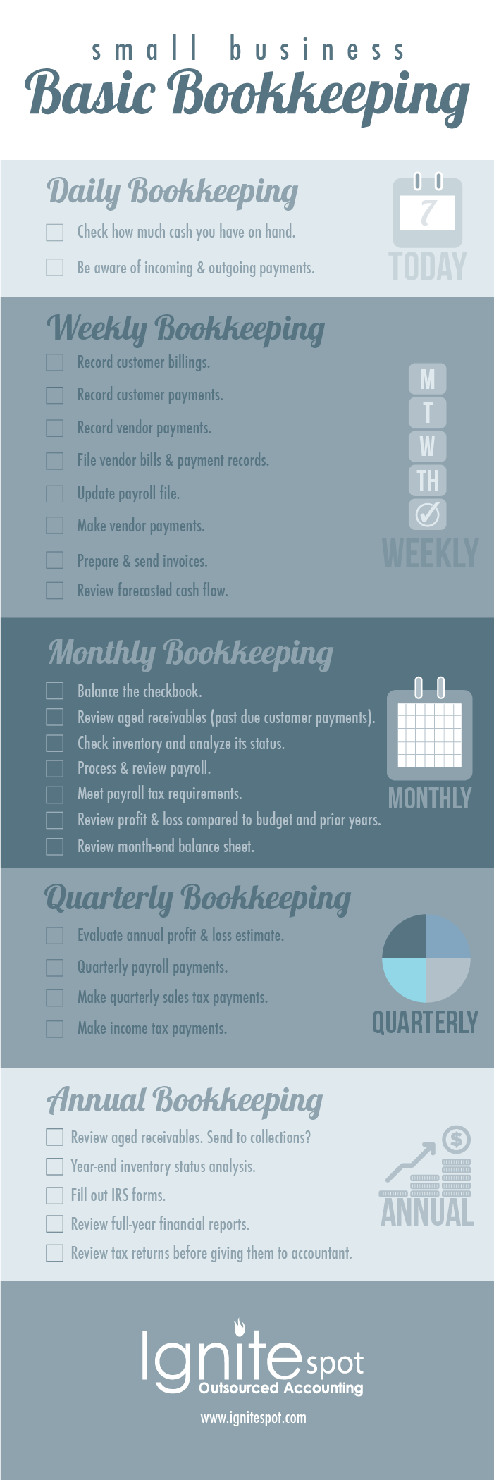 virtual-bookkeeping-checklist | accounts payable | Business tips