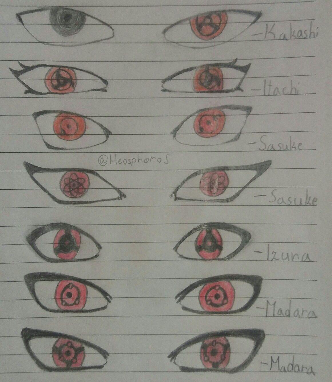 Sharingan Sharingan Eyes Kakashi Itachi Sasuke Izuna Madara Uchihas Drawing Itachi Kakashi Izu