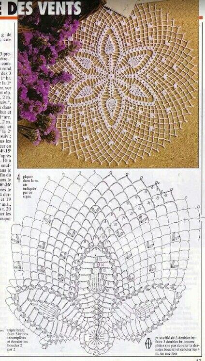 Pin von BahaR auf Crochet diagram | Pinterest | Deckchen, Häkeldecke ...