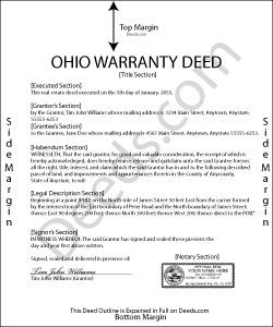 image relating to Free Printable Quit Claim Deed Ohio titled Ohio Promise Deed Kind Legislation and Criminal offense Quitclaim deed