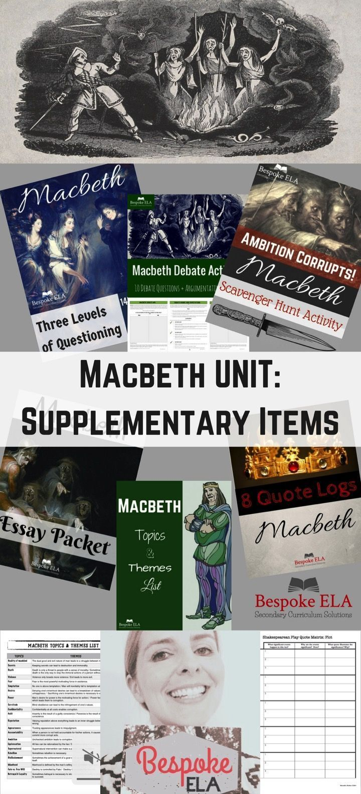 Persuasive Essay Thesis Examples This Unit By Bespoke Ela Contains Products To Supplement Any Macbeth Unit  This Bundle Includes  Aristotle And Shakespeare Excerpts  Book Report Helper also Compare And Contrast Essay Examples For High School Macbeth Bundle Supplementary Materials For Any Macbeth Unit  High  Thesis Statement In Essay