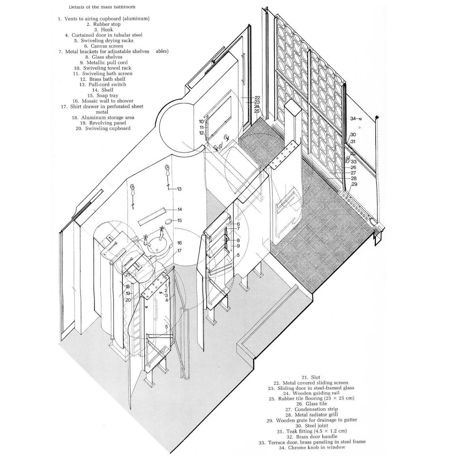 Maison Plan Architecte Gratuit Architecture Journal Architecture Architecture Drawing