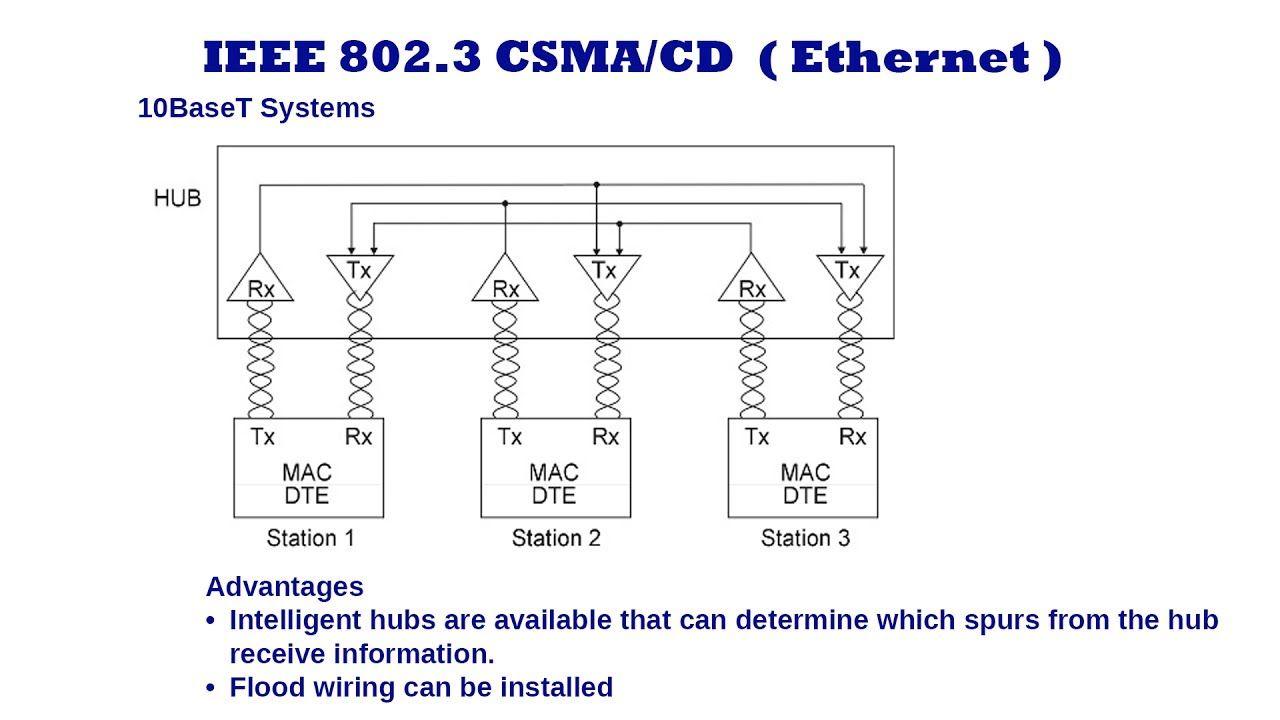 10baset Wiring Diagram Electrical Wiring Diagrams 10BaseT Converter SFP 10base  T Wiring Diagram
