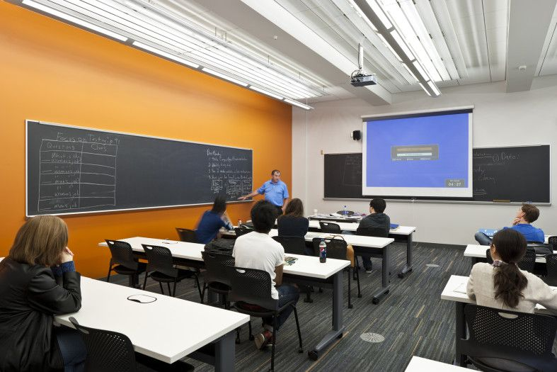 University Classroom Design Manual ~ Modern university classroom pixshark images