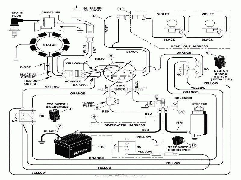 Briggs And Stratton 18 Hp Wiring Diagram - Reading ... on