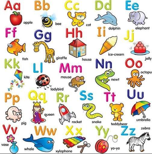 Abecedario Animales Ingles Imagenes Del Abecedario Abecedario En Ingles Pronunciacion Alfabeto Para Ninos