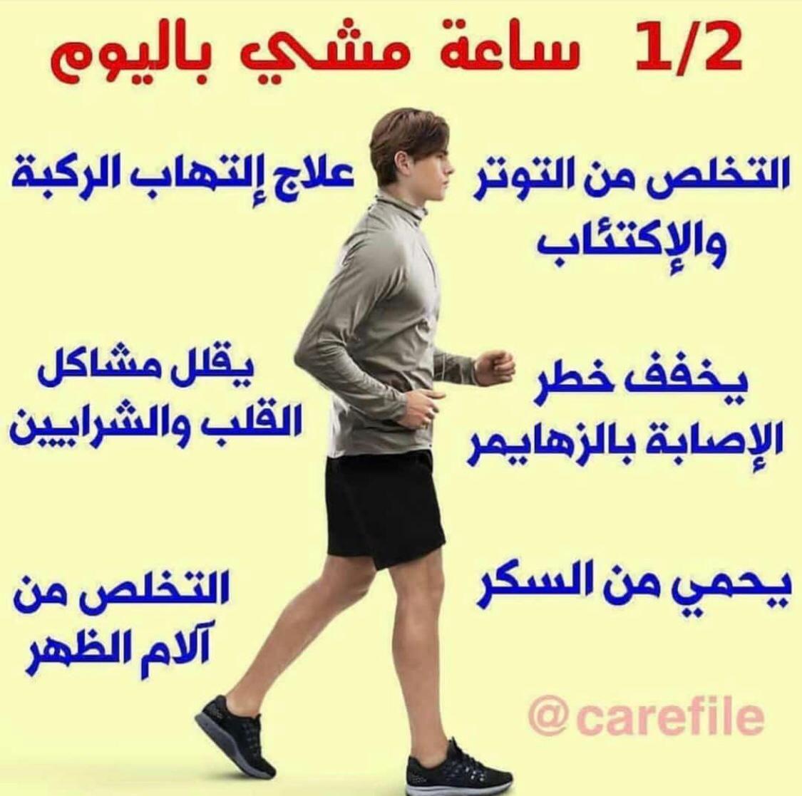 Pin by Asssuwaidi on النظام الغذائى Exercise, Sports