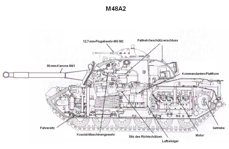 M48 Patton Tanks Encyclopedia Tank Armoured Car Land