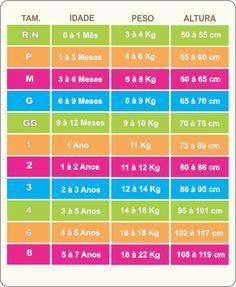 88b1051e5 Tabela de Medidas ( Roupas e Calçados) | gravidez | Lista de enxoval ...
