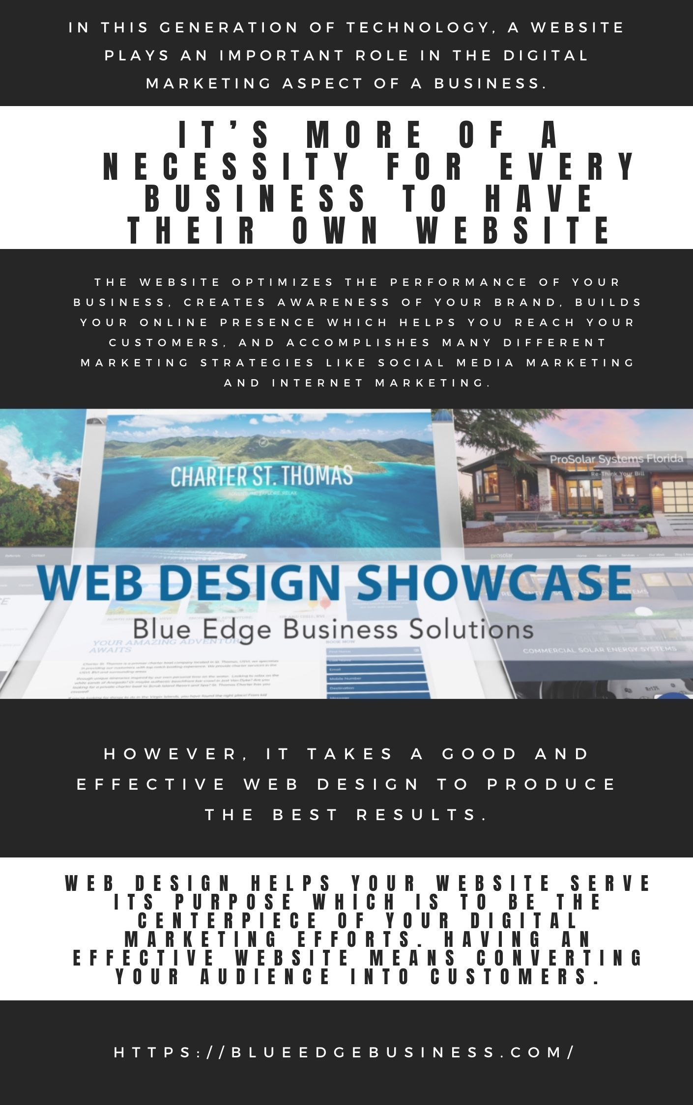 Web Design Showcase Blue Edge Business Solution Digital Marketing Guide Digital Marketing Marketing