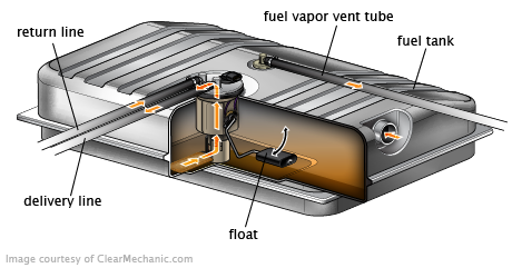 Fuel System Racing Car Design Car Maintenance Classic Hot Rod