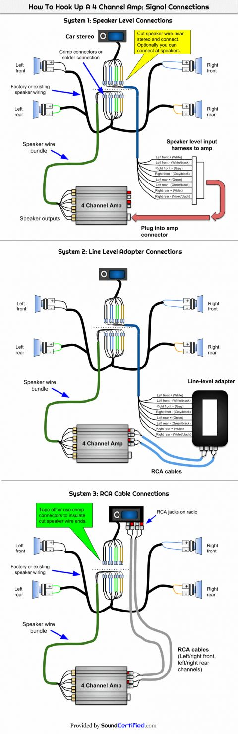 car stereo power amp wiring diagram and how to hook up a