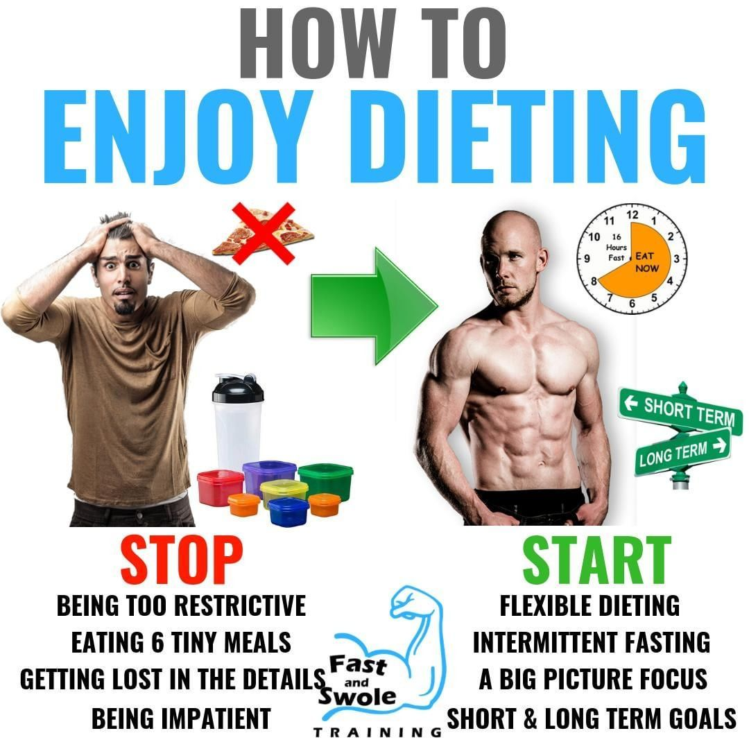 Pin on fat loss how to lose weight fast