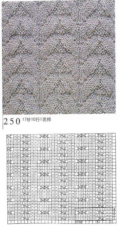 knitting pattern knitting pattern #31 | Crochet y tejidos de punto ...