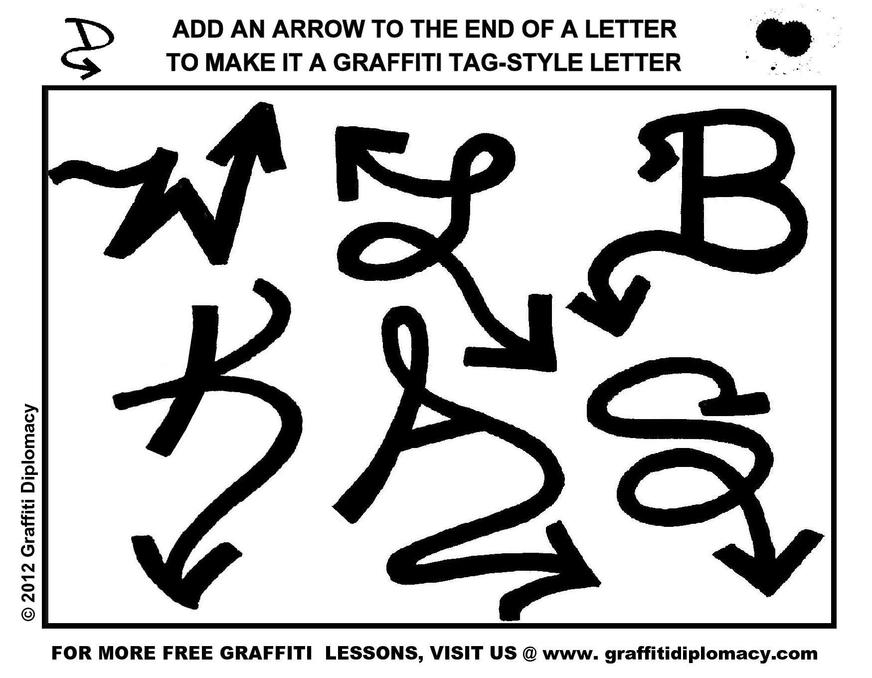 Learn How To Draw Graffiti Arrows History Of Graffiti Art Easy