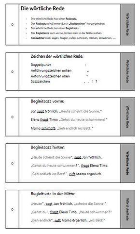 lernkarten zur w rtlichen rede verena deutsche schule w rtliche rede und unterricht schule. Black Bedroom Furniture Sets. Home Design Ideas