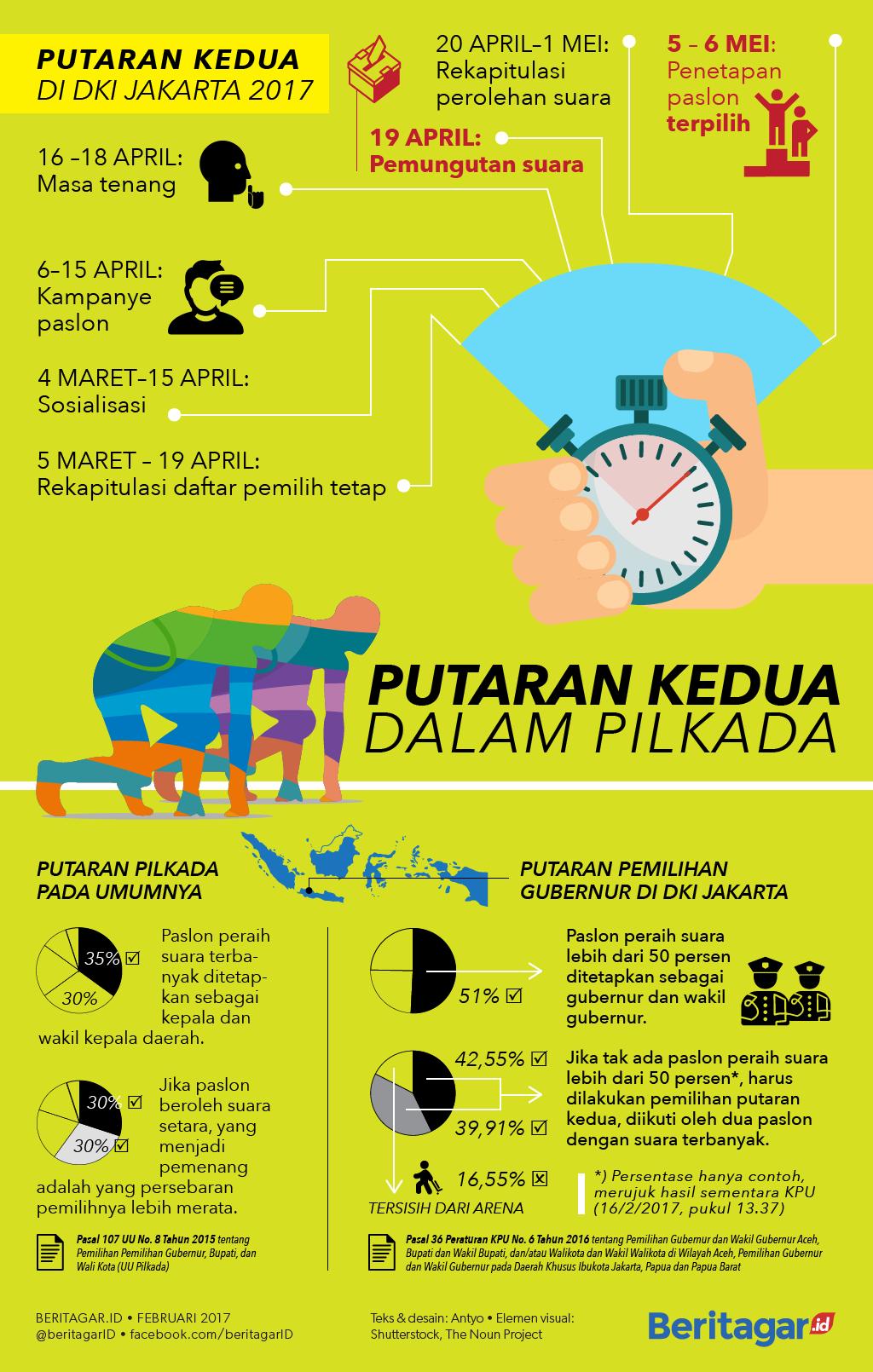 Contoh Gambar Poster Cuci Tangan Covid 19 - DOKUMEN PAUD ...