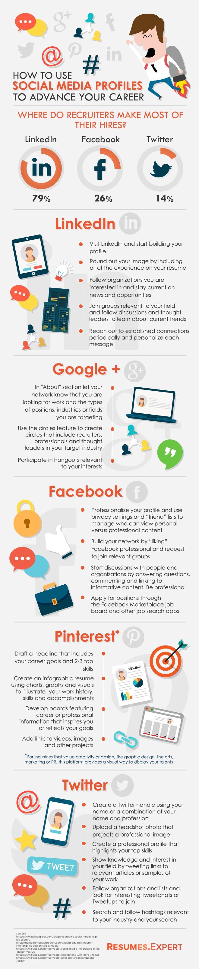 Social media profiles can be more important than our resumes while looking for a new job.