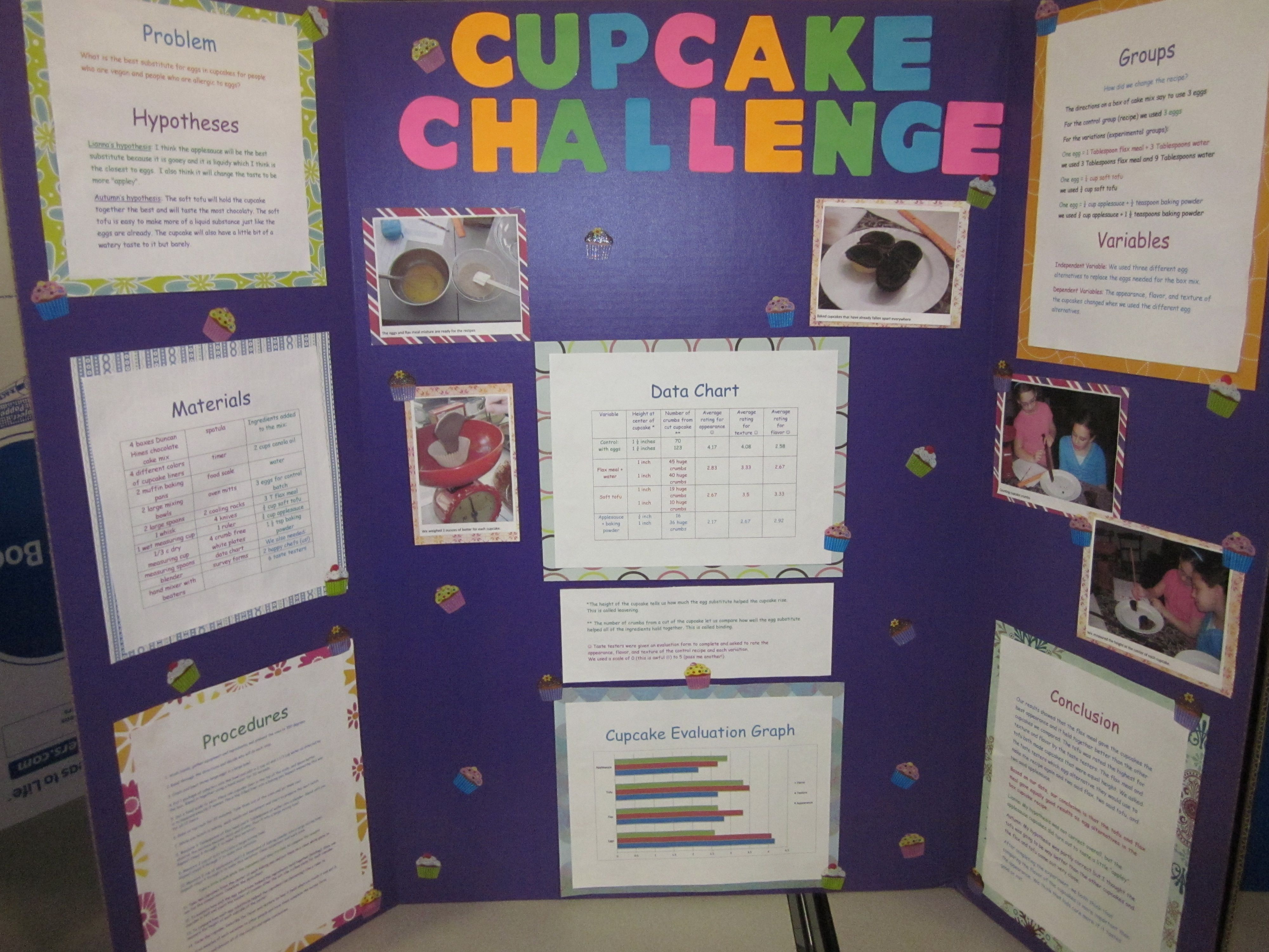 trifold science project