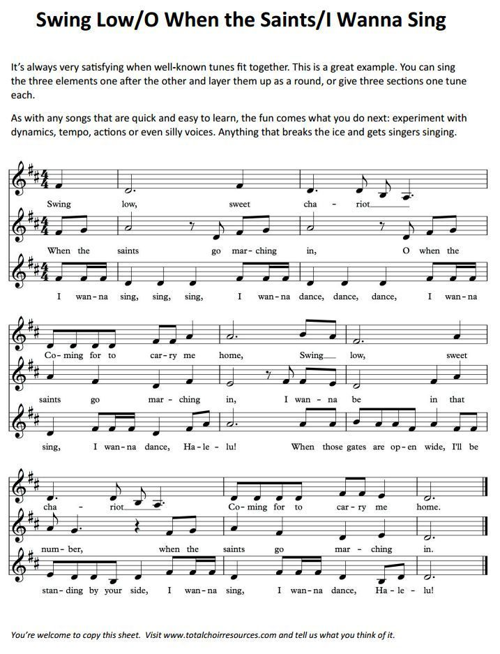 Pin By Stephanie Munro Irish On Ideas For Secondary Music Educators