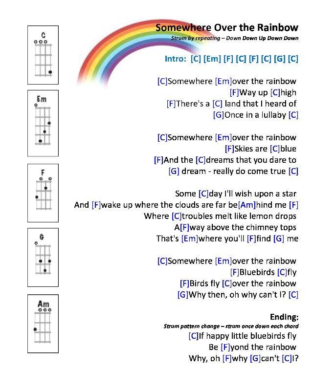 How To Play Over The Rainbow On Ukulele : rainbow, ukulele, Somewhere, Rainbow, Ukulele, Chords, Strumming, Pattern