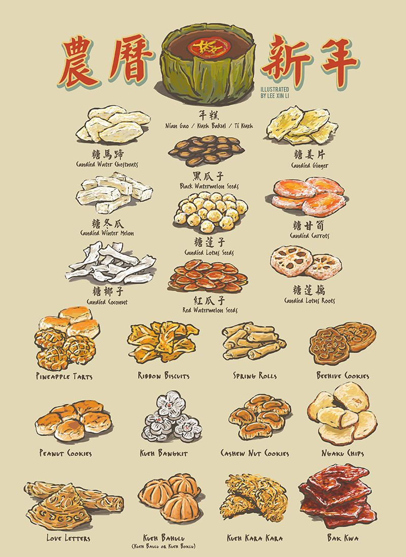 Lunar New Year 農曆新年 Chinese New Year Food New Year S Food New Year S Snacks