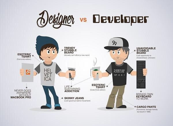 Designer Vs Developer Designer Developer Coder Ux Webdesign Webdesigner Seo Vividmedia Internet Marketing Strategy Web Development Web Marketing