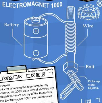 Electromagnetic powerr inventions pinterest diagram and typography electromagnetic powerr malvernweather Gallery