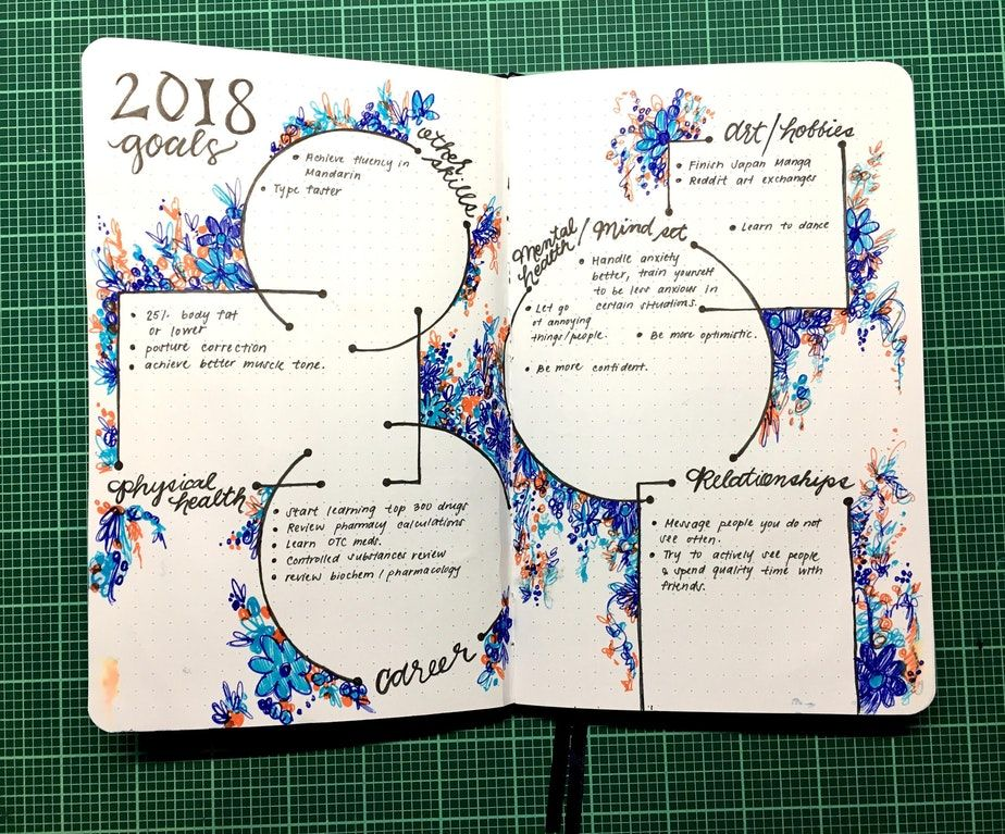 Just started journaling and I am obsessed! Made a 2018