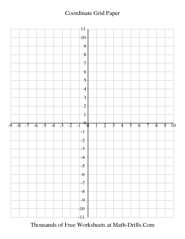 Graph Paper   Cm Coordinate Grid Paper Every Line Labeled