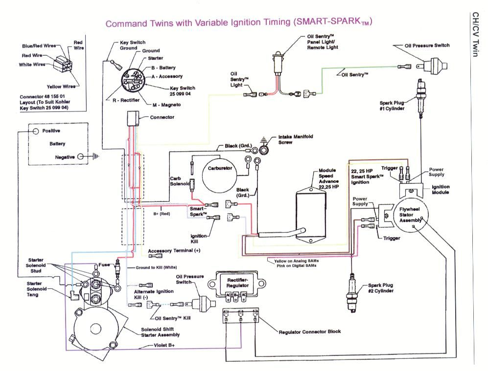kohler engine electrical diagram kohler engine parts diagram rh pinterest com Kohler Key Switch Wiring Diagram Kohler Pro 27 Electrical Diagram