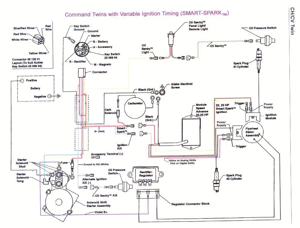 Kohler Engine Electrical Diagram | kohler engine parts