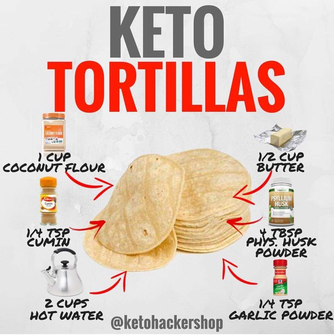 Tips And Tricks To Encourage Better Nutrition: Keto Tortillas. Keto Recipe. Keto Hacks. Keto Tips And
