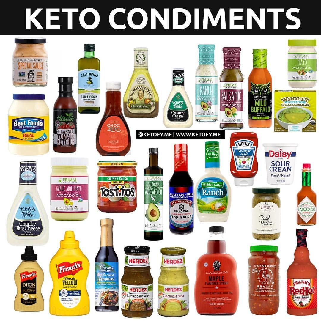 ⭐️ KETO CONDIMENTS ⭐️ Keto food doesn't have to be bland