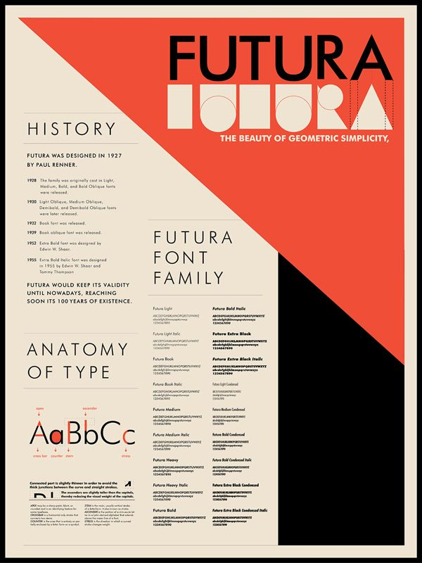 Futura Type Specimen Posters By Jaewon Park Via Behance