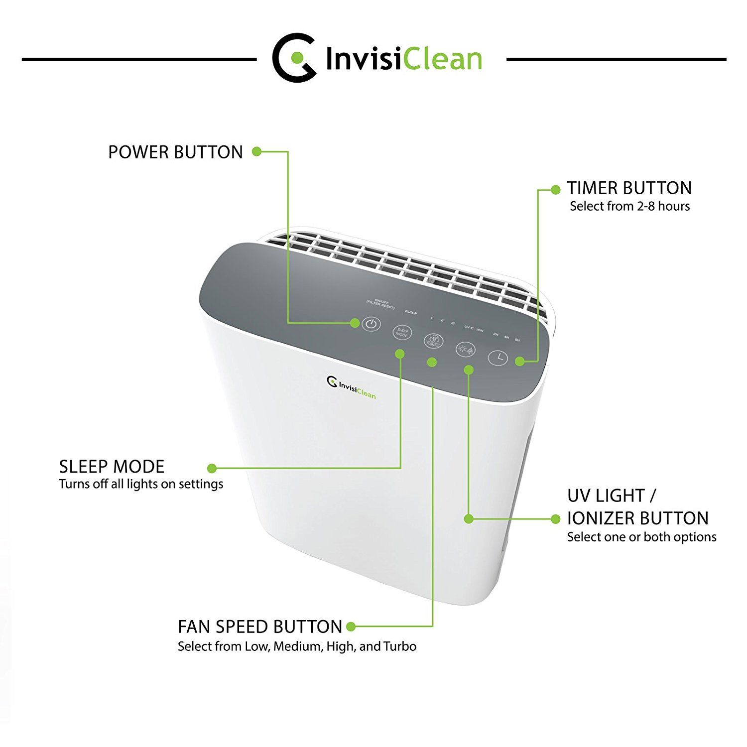 Amazon Com Invisiclean Aura Air Purifier 4 In 1 System With True Hepa Filter Ionizer Carbon Pre Filter Uv Li Air Purifier Ionizer Air Purifier Allergies