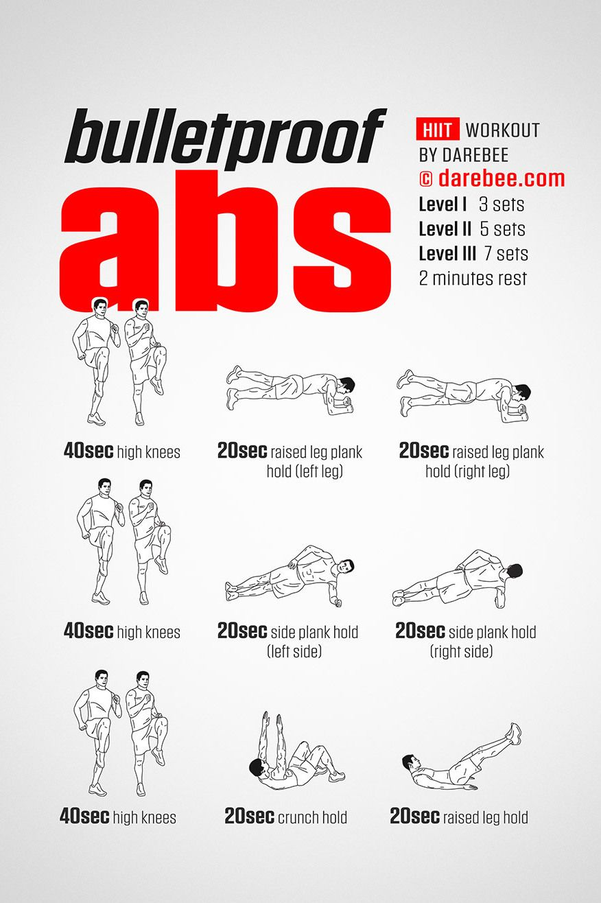 Bulletproof Abs Is A Workout That Relentlessly Piles Up Pressure On All Major Ab Wall Muscle Groups Perform High K Abs Workout Boxing Workout Gym Workout Tips