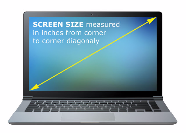 How To Check My Laptop Screen Size Screen Size Laptop Screen Screen
