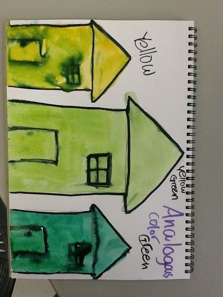 Analogous Colors Color Neighbors, Grade 3. | Grade 3, Green