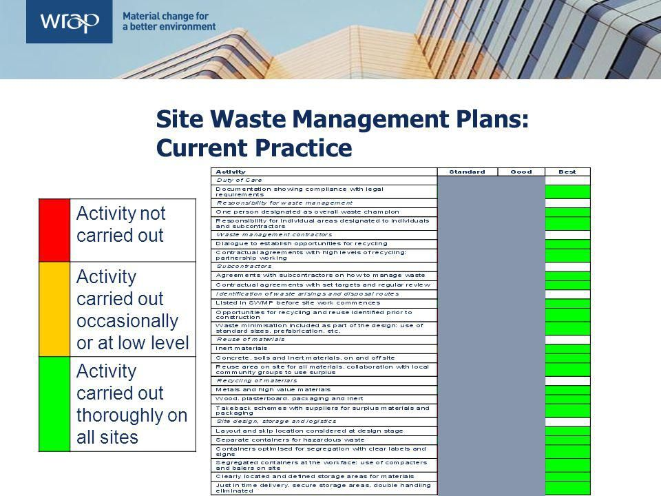 site waste management plans and the code ppt Sports Pinterest