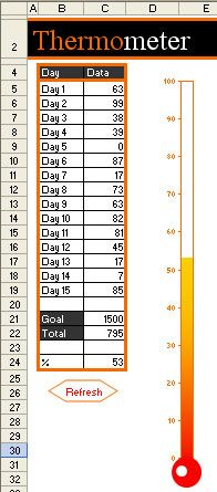 Thermometer Chart In Excel Excel Shortcuts Excel Hacks Excel