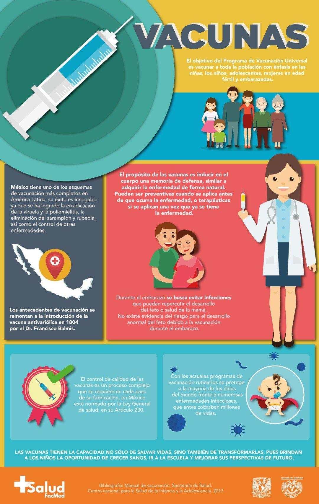 Pin En Importancia De La Vacunacion