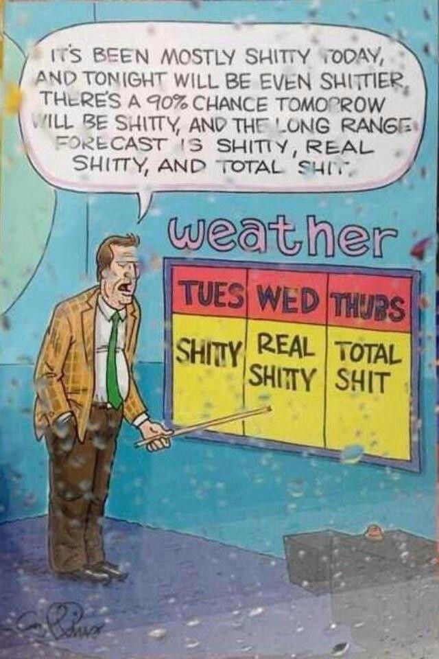 Shitty weather